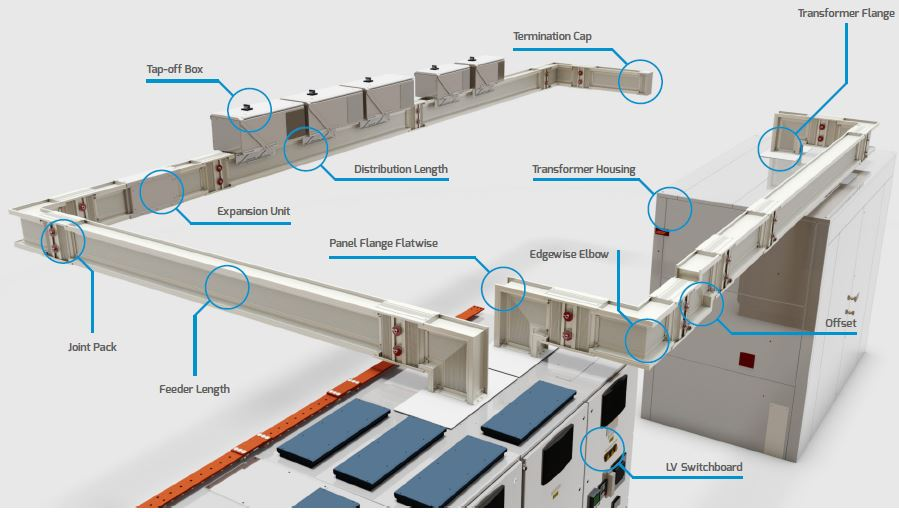 Busbar Trunking System Crossmars Energy Limited